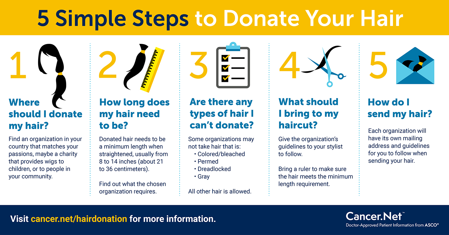 5 Simple Steps to Donate Your Hair