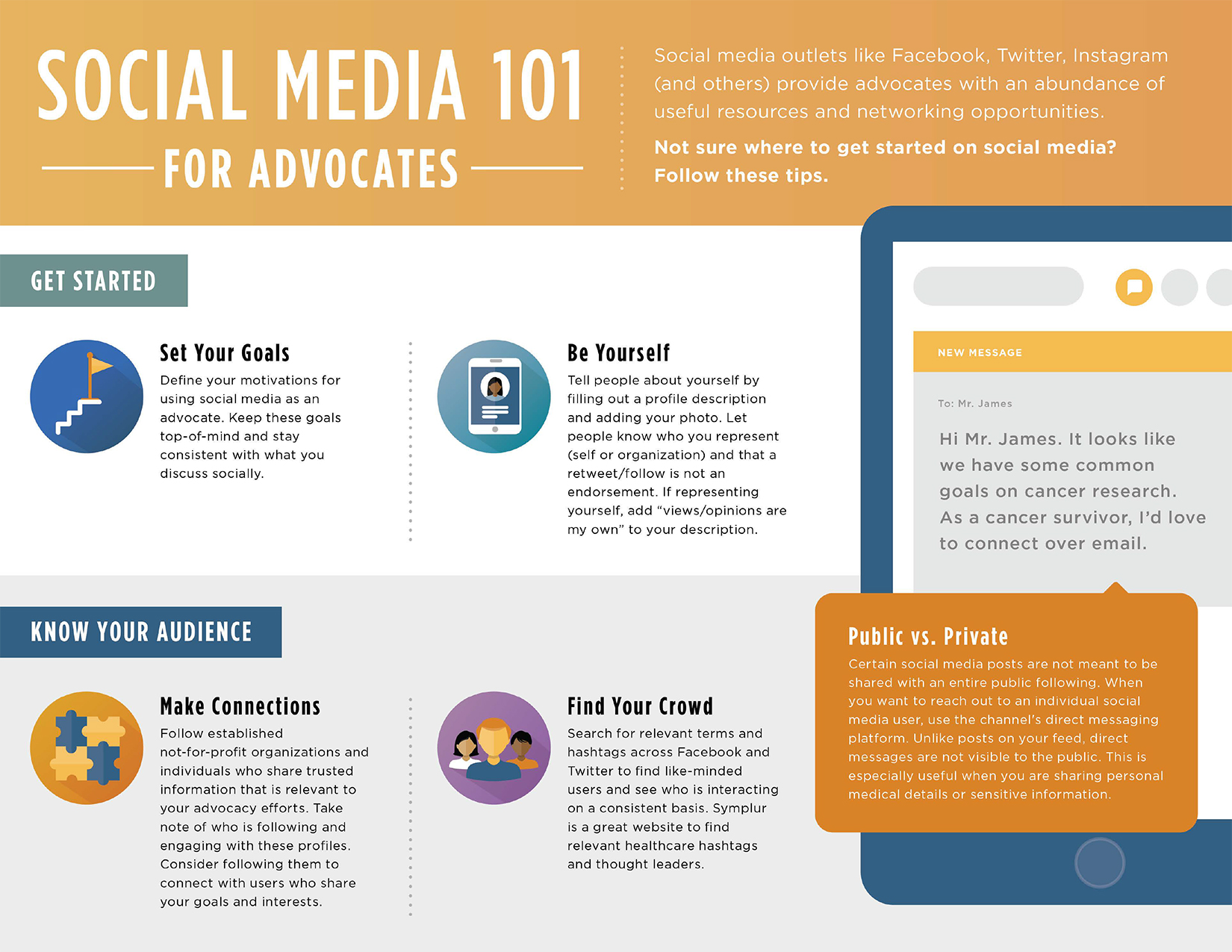 Social Media 101 for Advocates: image of page 1