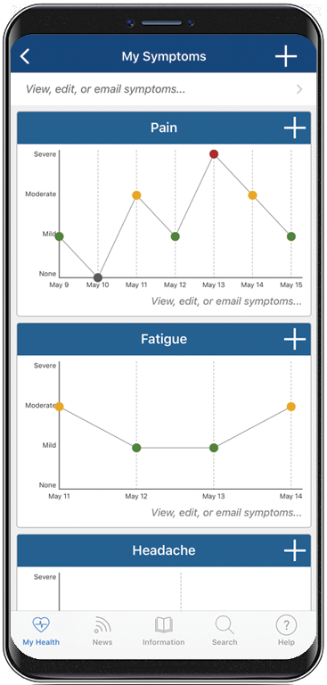 Cancer.Net Mobile app symptom tracker