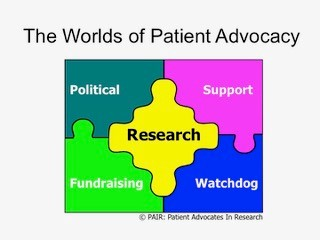 The Worlds of Patient Advocacy. Puzzle pieces labeled political, support, fundraising, and watchdog interlock around a center peice labeled research. © PAIR: Patient Advocates In Research