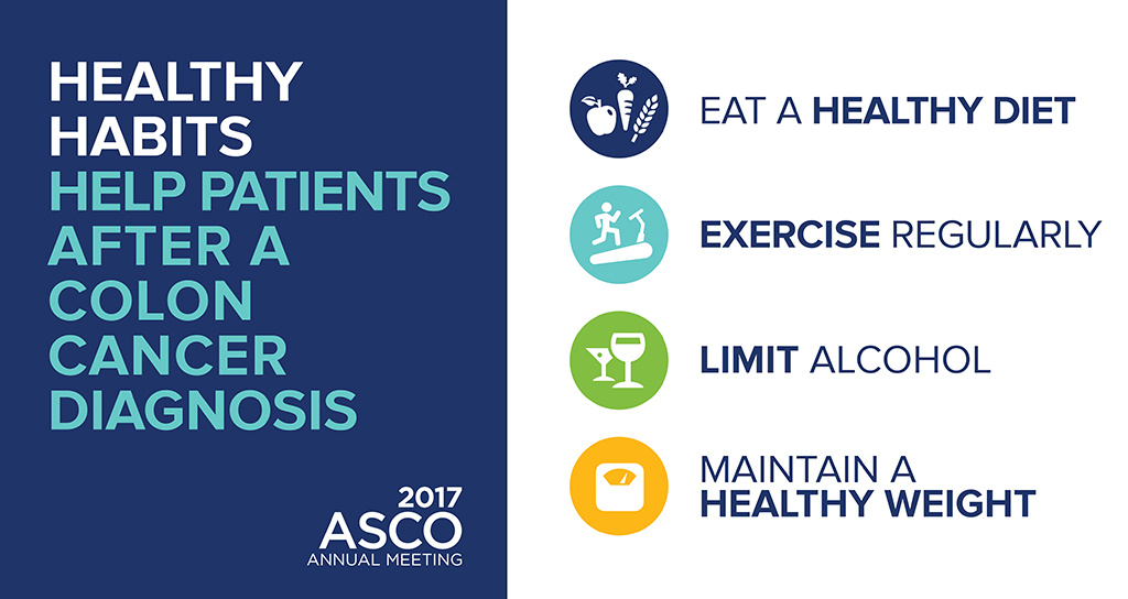Healthy habits help patients after a colon cancer diagnosis: eat a health diet, exercise regularly, limit alcohol, maintain a healthy weight. 2017 ASCO Annual Meeting