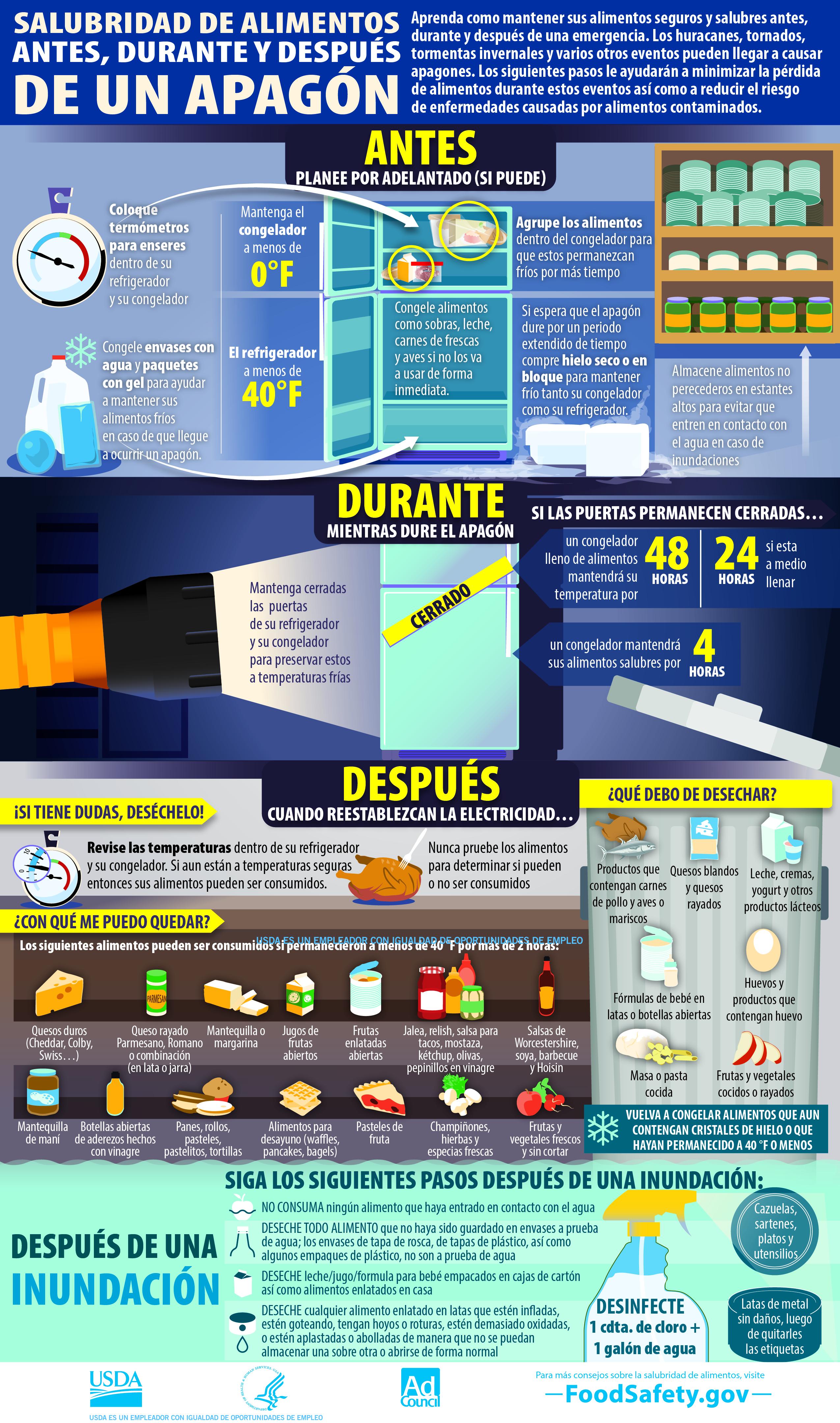 Salubridad de alimentos, antes, durante, y después de un apagón