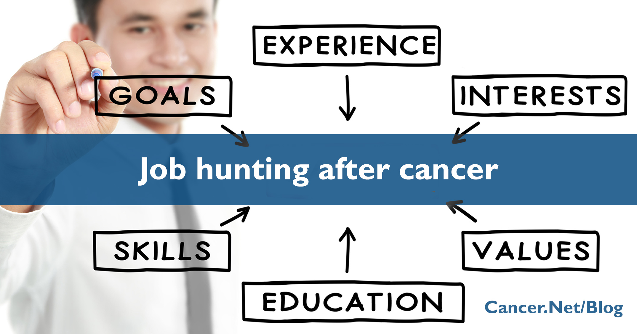 3 tips for finding a new job after cancer