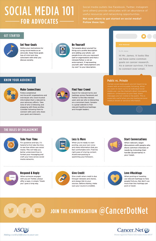 social media infographic - click to enlarge